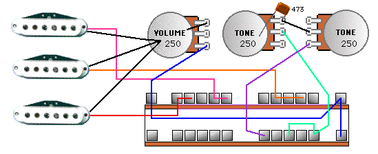 here s a diagram of it and yes it s a special much bigger 5 way switch the caps for single coils should be 473 022 for humbuckers